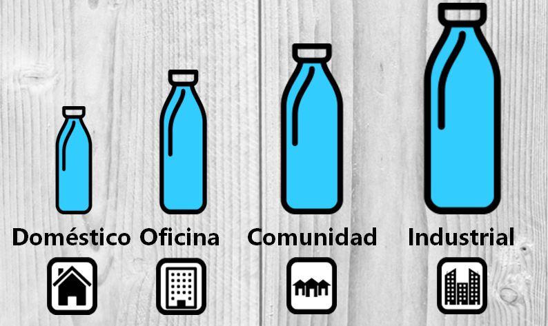 Bottle sp - Agua